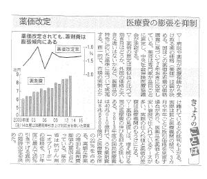 薬価改定で医療費の膨張を抑制